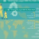 شایعات خطرناک برای مقابله با ویروس کرونا چه هستند؟